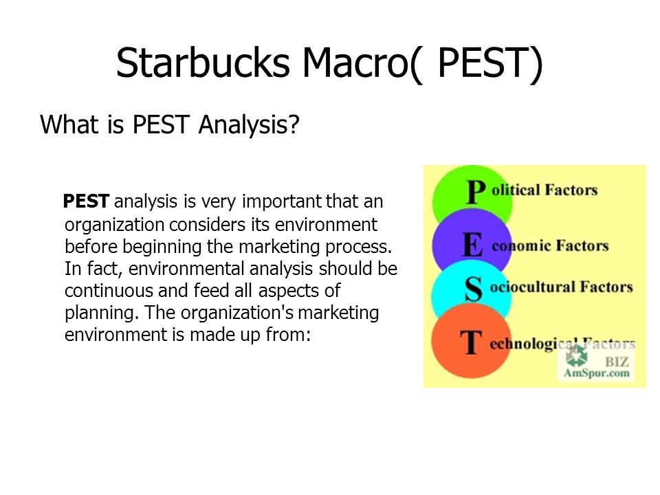 pest analysis for starbucks in australia Myer store brand covers the brand analysis in terms of swot, stp and competition along with the above analysis, segmentation, target group and positioning the tagline, slogan & usp are covered.