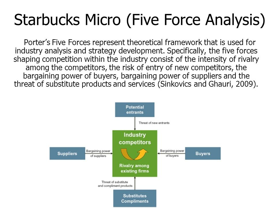 five forces of starbucks Starbucks was founded in 1971 by jerry baldwin, zev siegl and gordon bowker as a roaster and retailer of whole bean and ground coffee, tea and spices with.