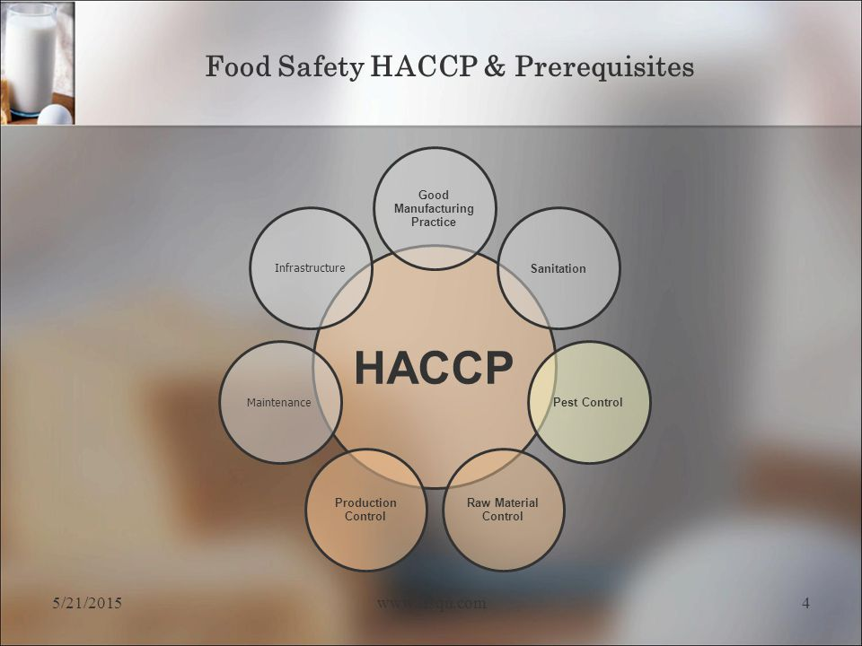 Prerequisite programme training guide ppt video online - Haccp definition cuisine ...