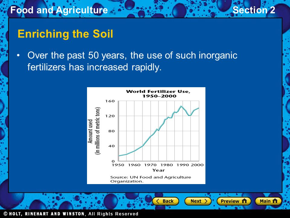 Enriching the Soil Over the past 50 years, the use of such inorganic fertilizers has increased rapidly.