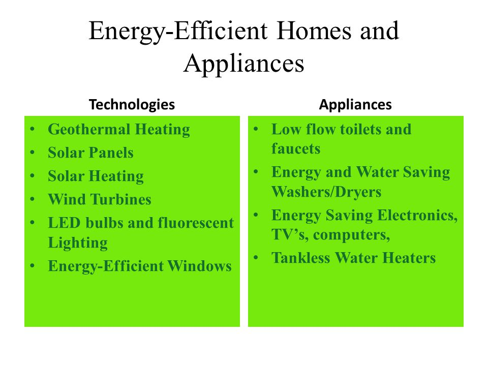 Going green brief history and the pros and cons of some for Efficient home heating