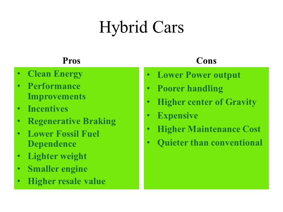 Advantages Disadvantages Of Hybrid Cars