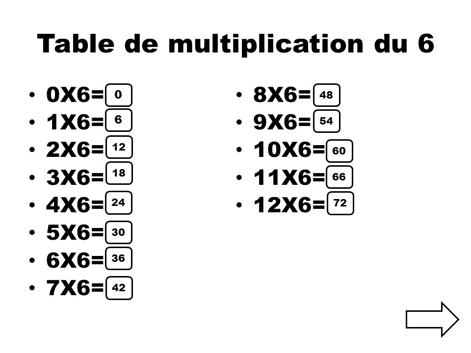 Table de multiplication division addition et soustraction ppt video online download - Table de multiplication de 30 ...