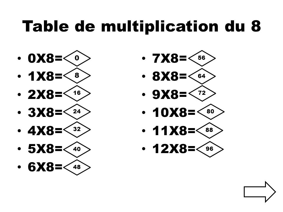 Multiplication table de multiplication 8 ateliers pour for Multiplication de 8