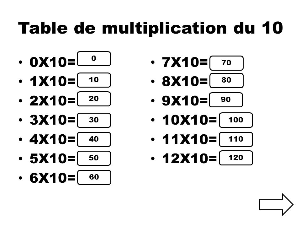 Table de multiplication du 10