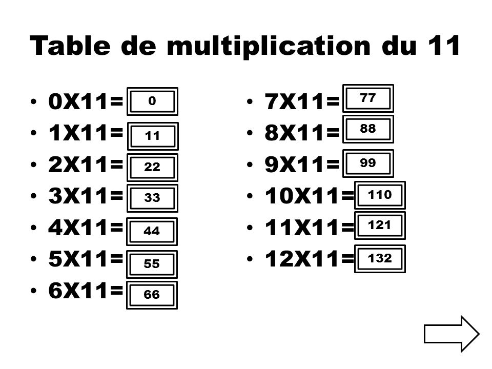 Table de multiplication du 11