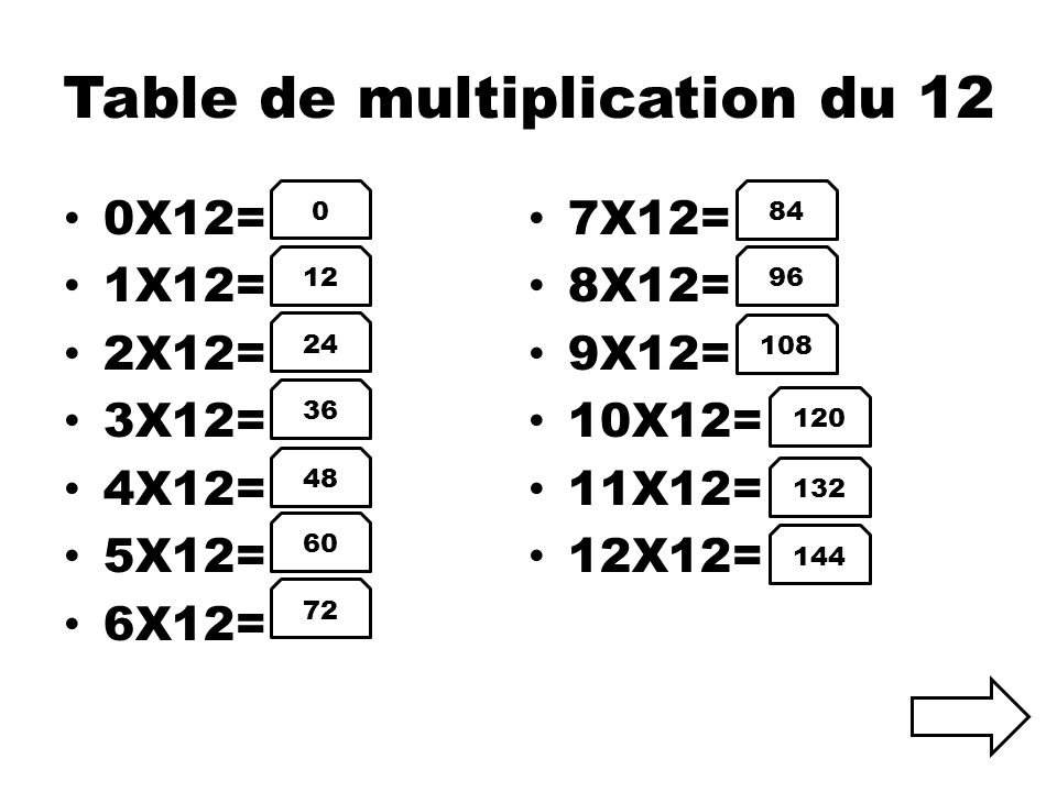 Table de multiplication division addition et for Table de multiplication de 12