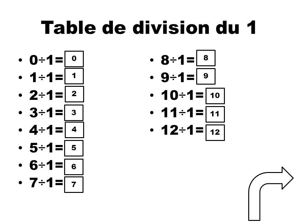 Table de division du 1 0÷1= 8÷1= 1÷1= 9÷1= 2÷1= 10÷1= 3÷1= 11÷1= 4÷1=