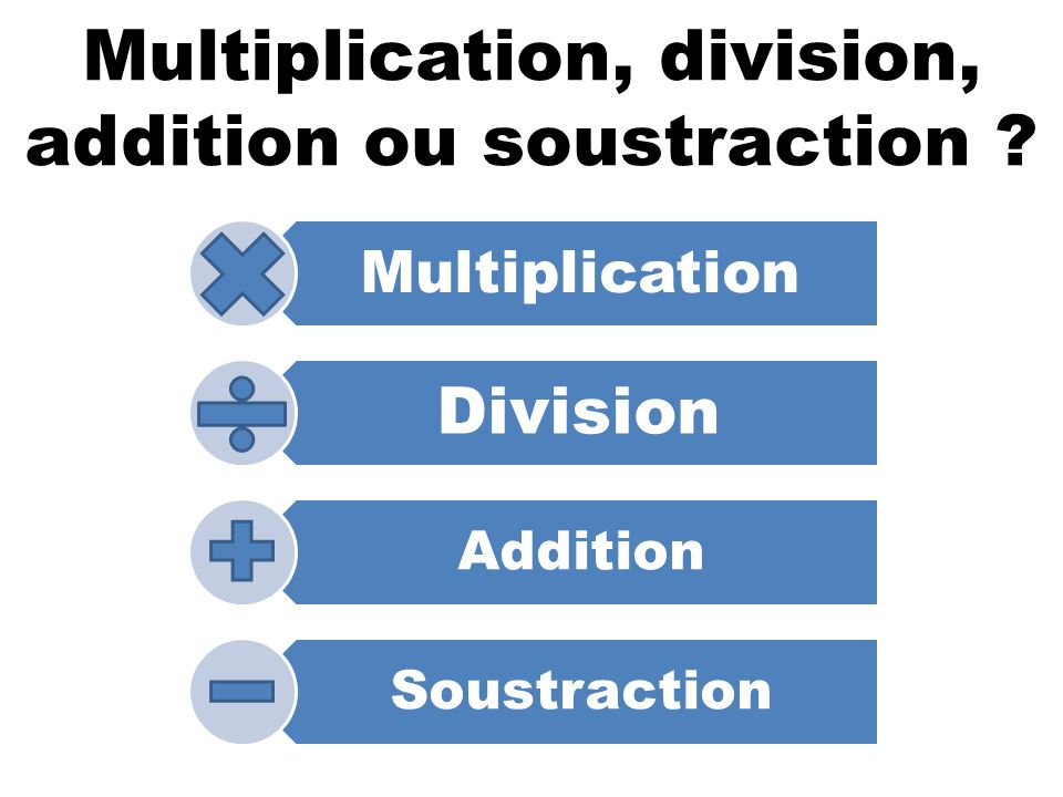 Multiplication, division, addition ou soustraction