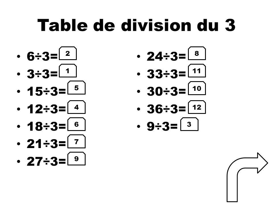 Table de division du 3 6÷3= 24÷3= 3÷3= 33÷3= 15÷3= 30÷3= 12÷3= 36÷3=