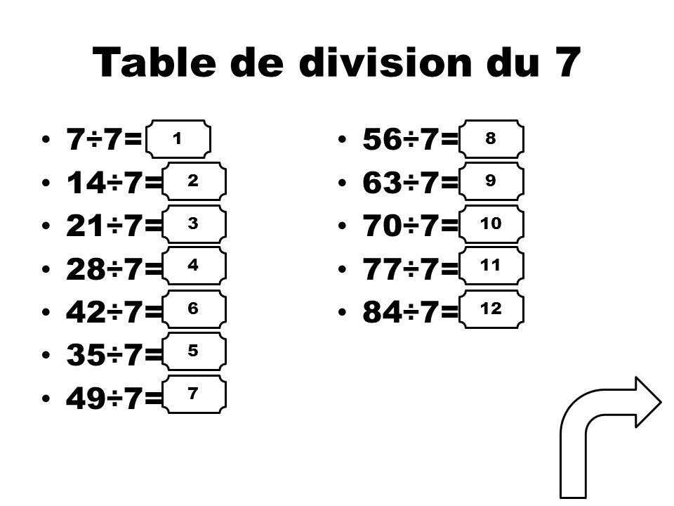 Table de division du 7 7÷7= 56÷7= 14÷7= 63÷7= 21÷7= 70÷7= 28÷7= 77÷7=