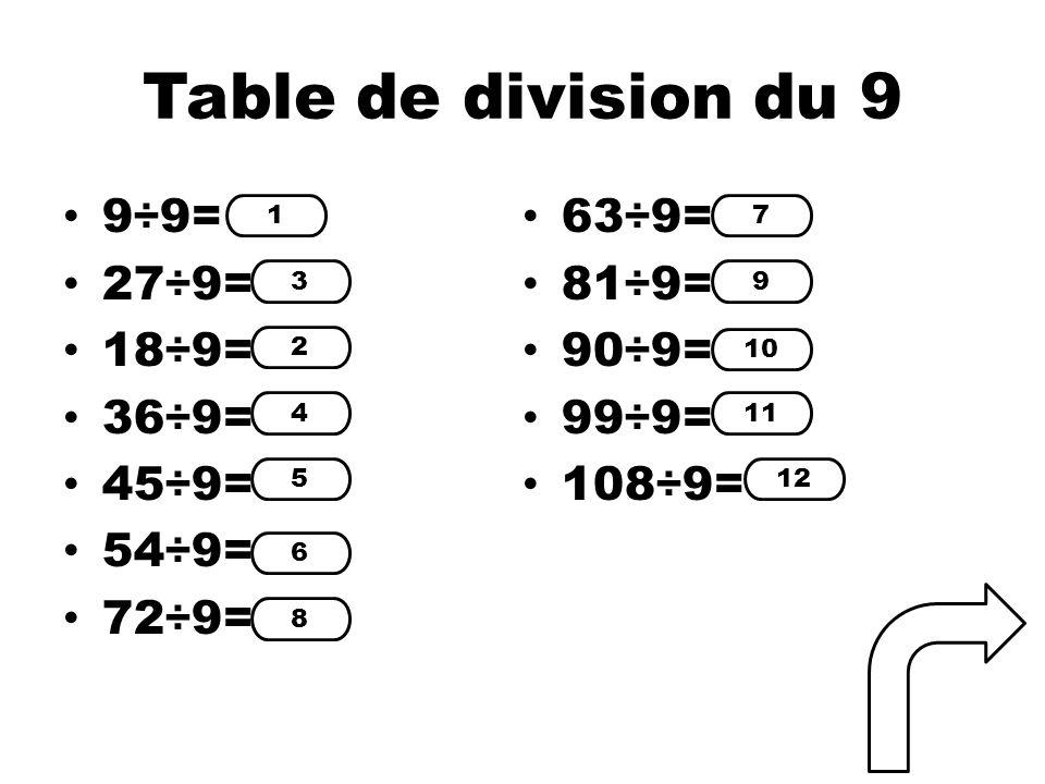 Table de division du 9 9÷9= 63÷9= 27÷9= 81÷9= 18÷9= 90÷9= 36÷9= 99÷9=