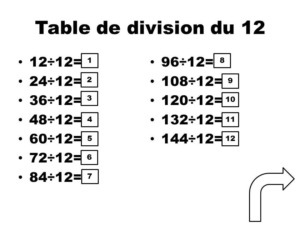Table de division du 12 12÷12= 96÷12= 24÷12= 108÷12= 36÷12= 120÷12=