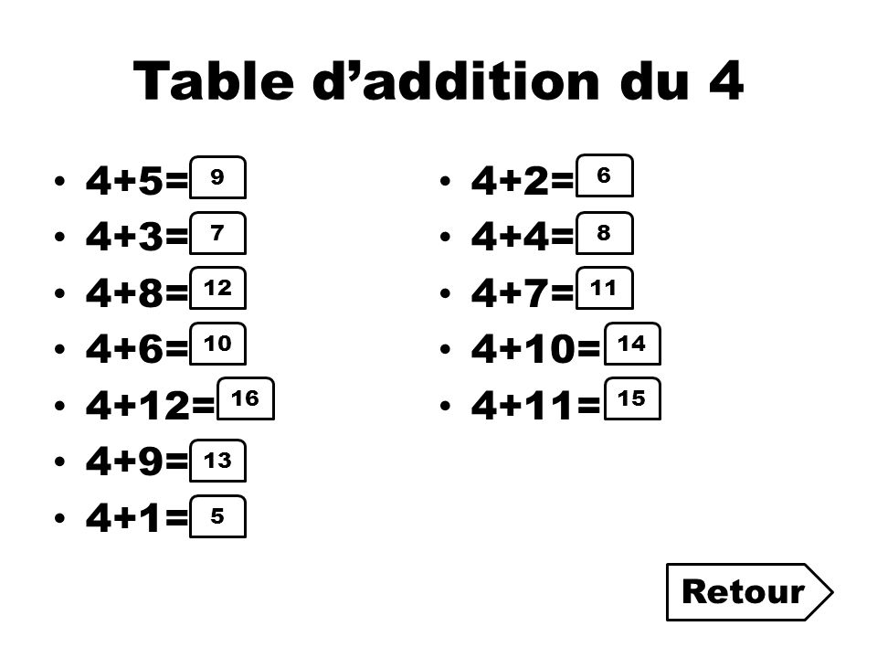 Table d'addition du 4 4+5= 4+2= 4+3= 4+4= 4+8= 4+7= 4+6= 4+10= 4+12=