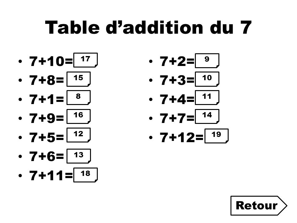 Table d'addition du 7 7+10= 7+2= 7+8= 7+3= 7+1= 7+4= 7+9= 7+7= 7+5=