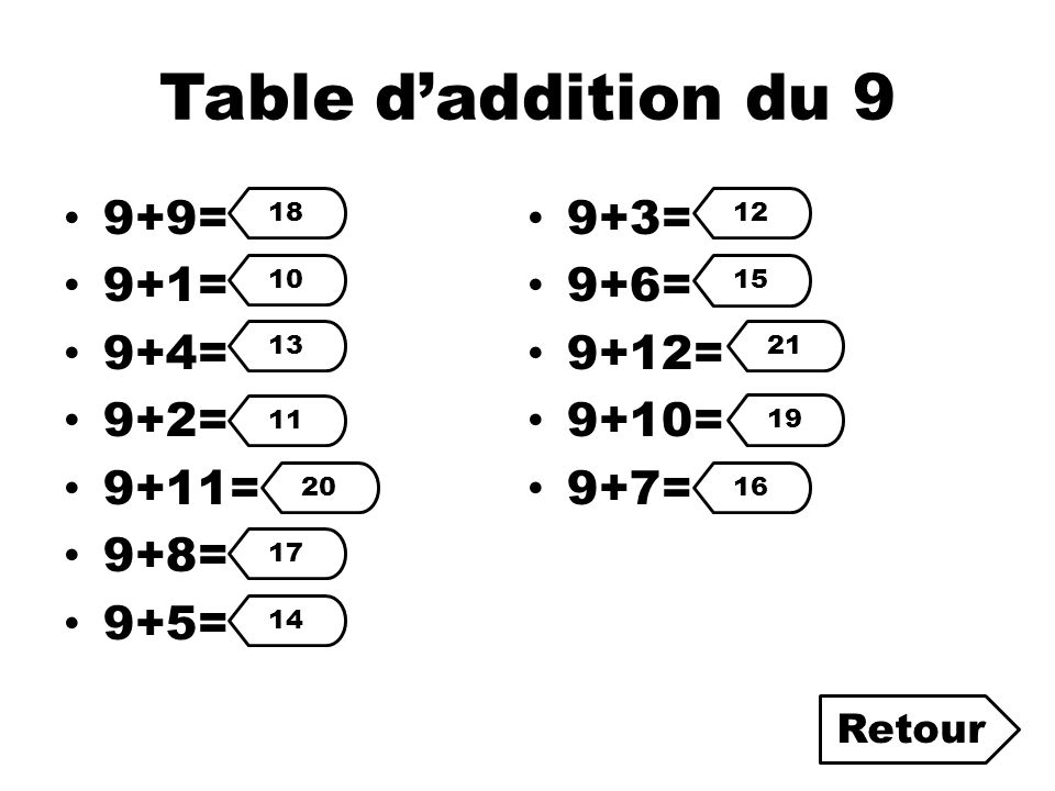 Table d'addition du 9 9+9= 9+3= 9+1= 9+6= 9+4= 9+12= 9+2= 9+10= 9+11=