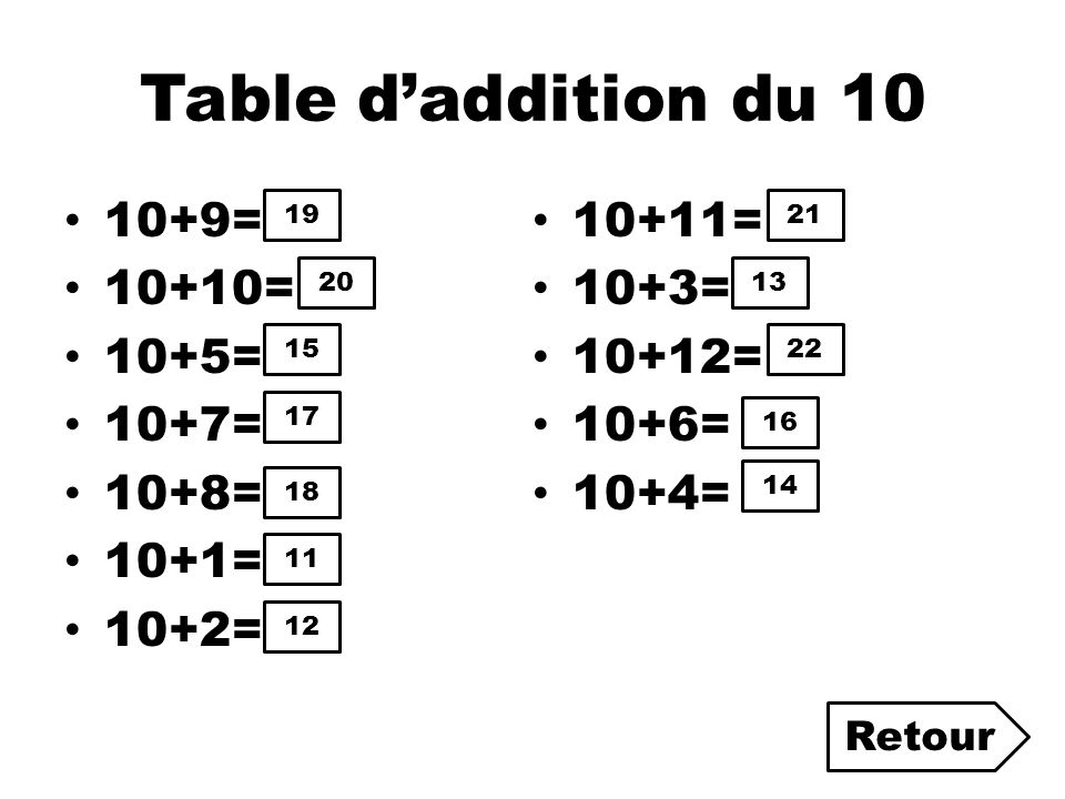 Table d'addition du 10 10+9= 10+11= 10+10= 10+3= 10+5= 10+12= 10+7=