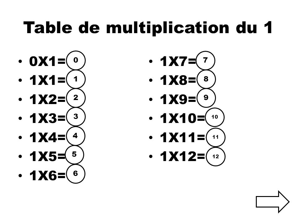 Table de multiplication division addition et for Table de multiplication de 7 8 9