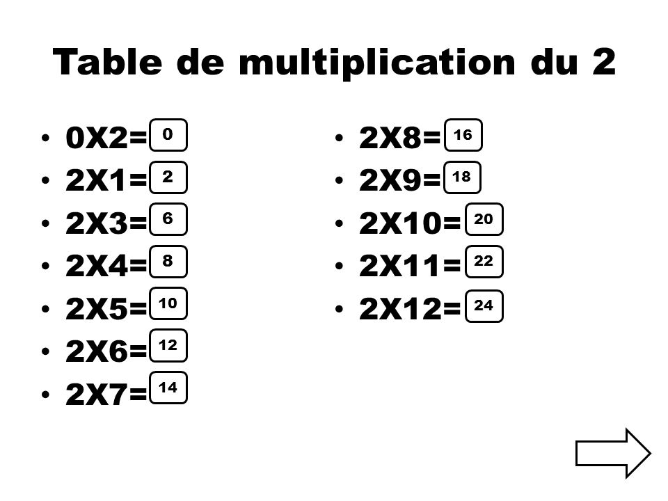 Jeux de multiplication jeu de puzzle table de for Table de multiplication de 2 a 9