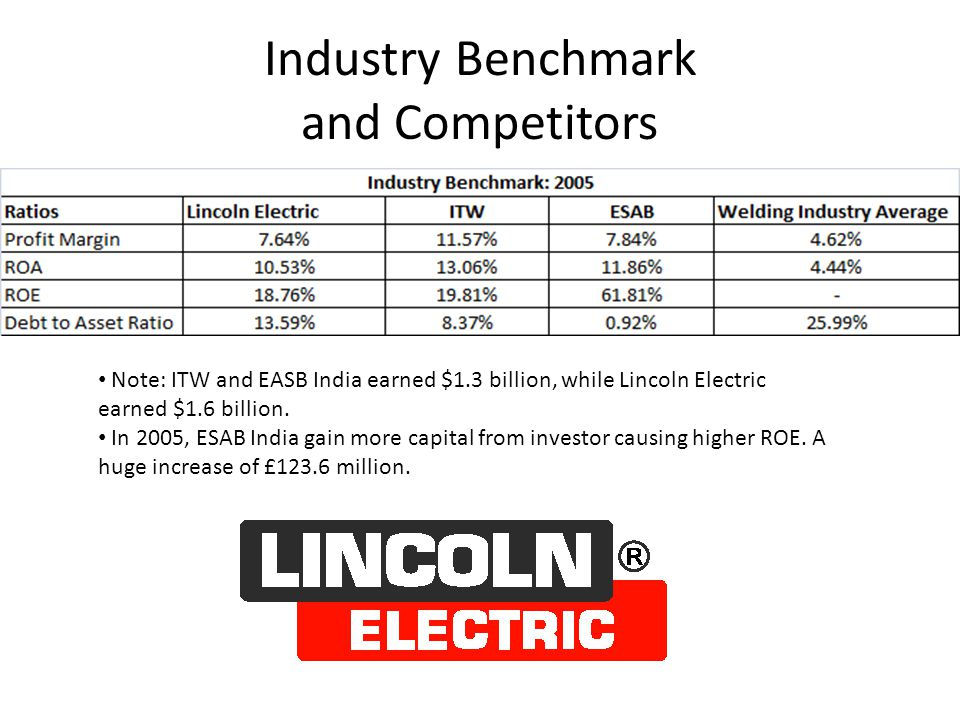 lincoln electric ppt Download smaw stick welding ppt - lincoln electric powerpoint files from wwwlincolnelectriccom.