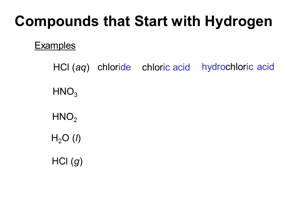 Compounds that Start with Hydrogen