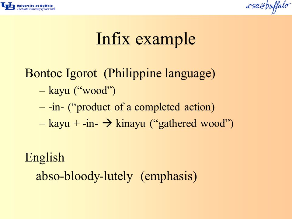 Infix example Bontoc Igorot (Philippine language) English