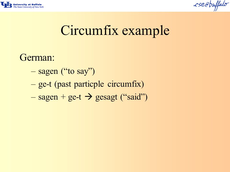 Circumfix example German: sagen ( to say )