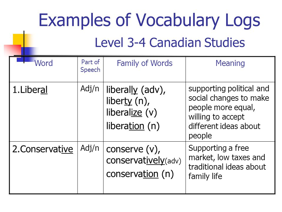 english vocabulary words with meaning pdf free download