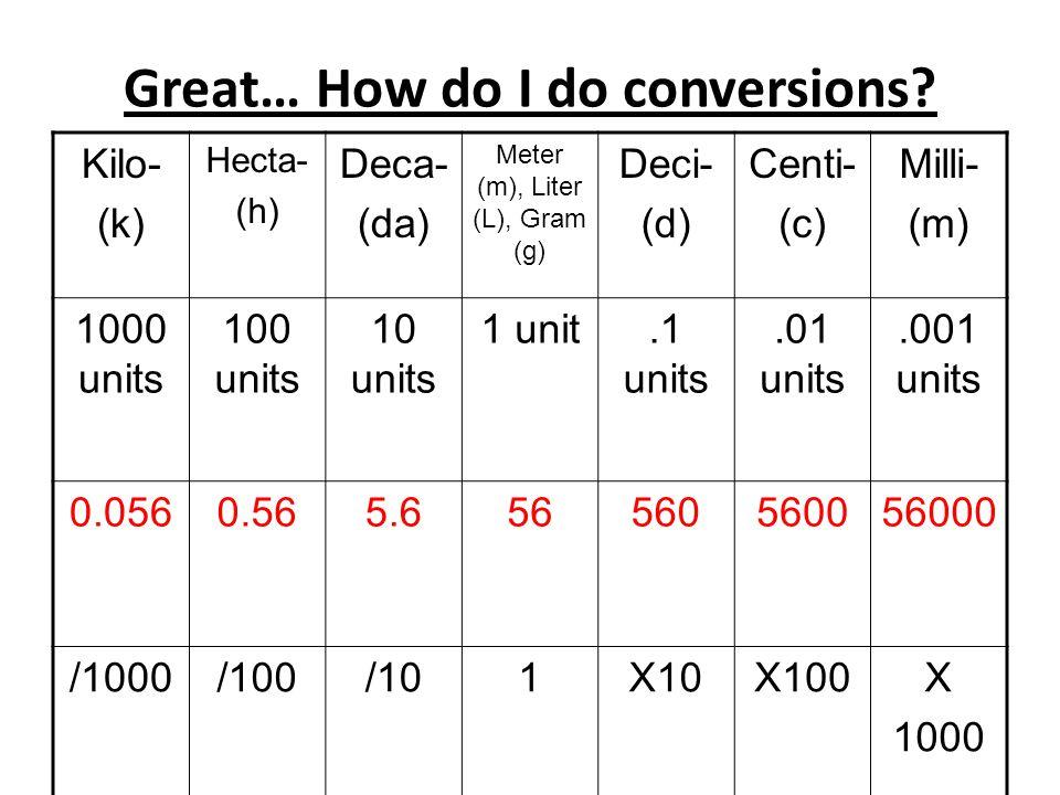 metric system revisited ppt download. Black Bedroom Furniture Sets. Home Design Ideas