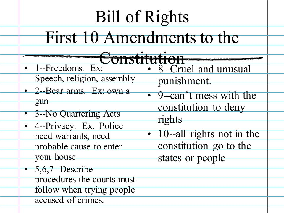 The First Ten Amendments