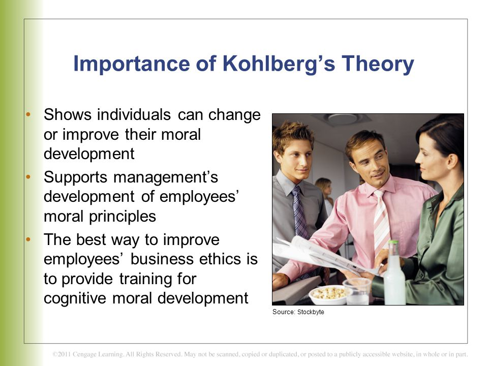 Importance of Kohlberg's Theory