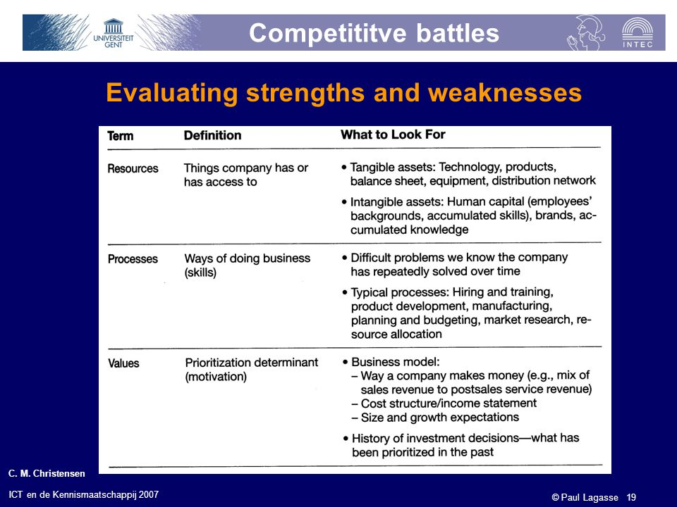 evaluate two strengths and weaknesses of Reports on which the synthesis is based directly observing two meetings of the international reference group both strengths and weaknesses in the evaluation.