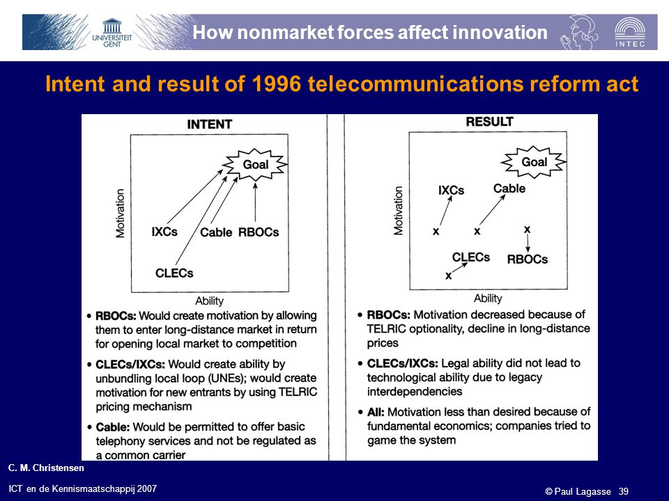 The Telecommunications Act of 1996 and its Impact