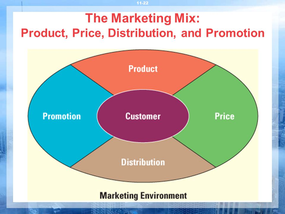 product market mix The marketing mix, as part of the marketing strategy, is the set of controllable, tactical marketing tools that a company uses to produce a desired response from its target market.