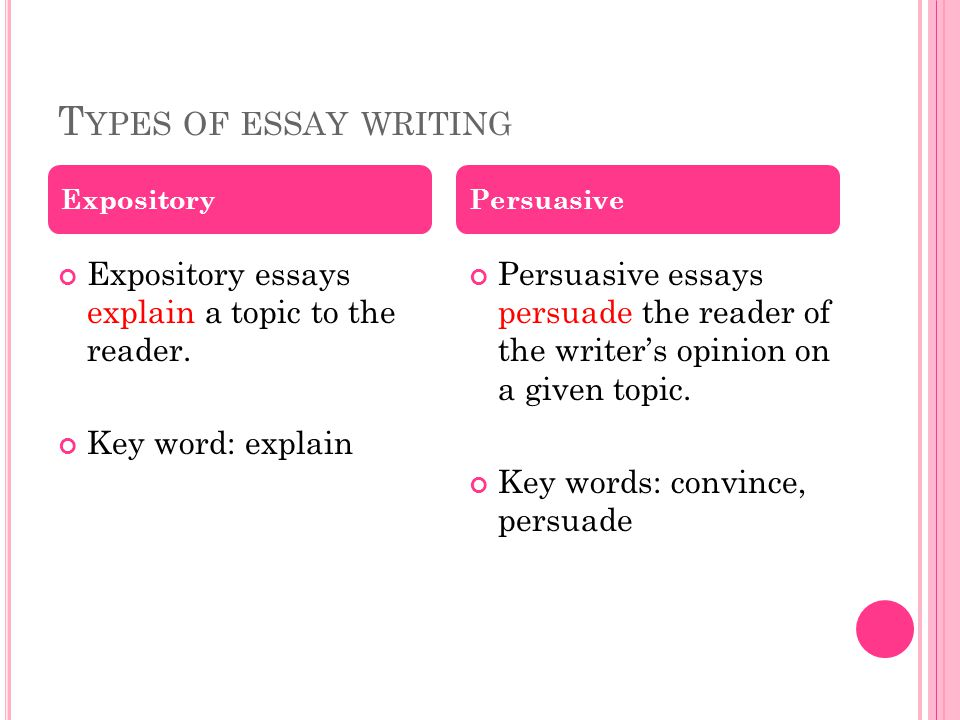 Essay Writing Key Phrases Essential Academic Writing Examples And Phrases High School Admission Essay also Argument Essay Sample Papers  Science Fiction Essay Topics