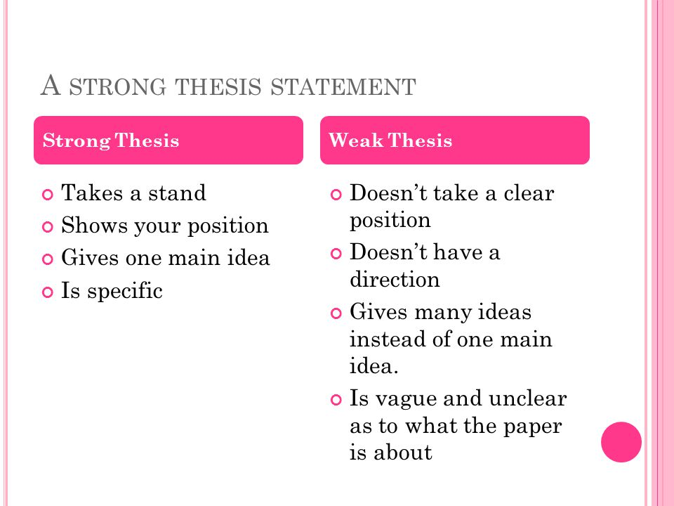 list of strong thesis statements It can be difficult to get just right, even for the best it's time to spot a thesis strong sample thesis statements the one thing that will always help you become.