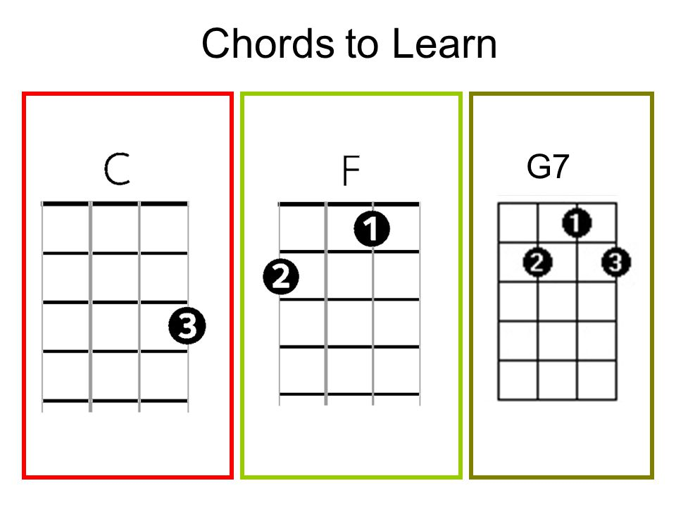Sherry Chords Choice Image Chord Guitar Finger Position