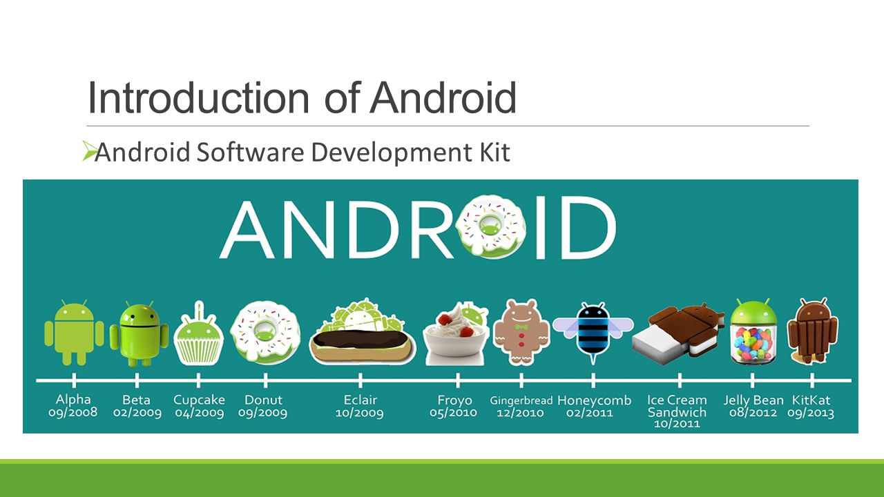 Introduction of Android