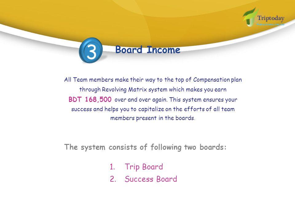 3 Board Income Trip Board Success Board