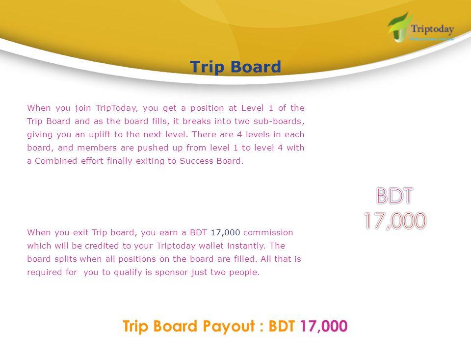 BDT 17,000 Trip Board Trip Board Payout : BDT 17,000