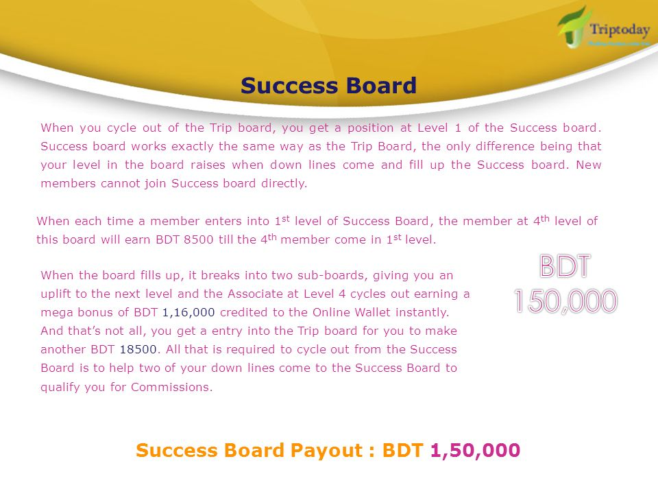 Success Board Payout : BDT 1,50,000