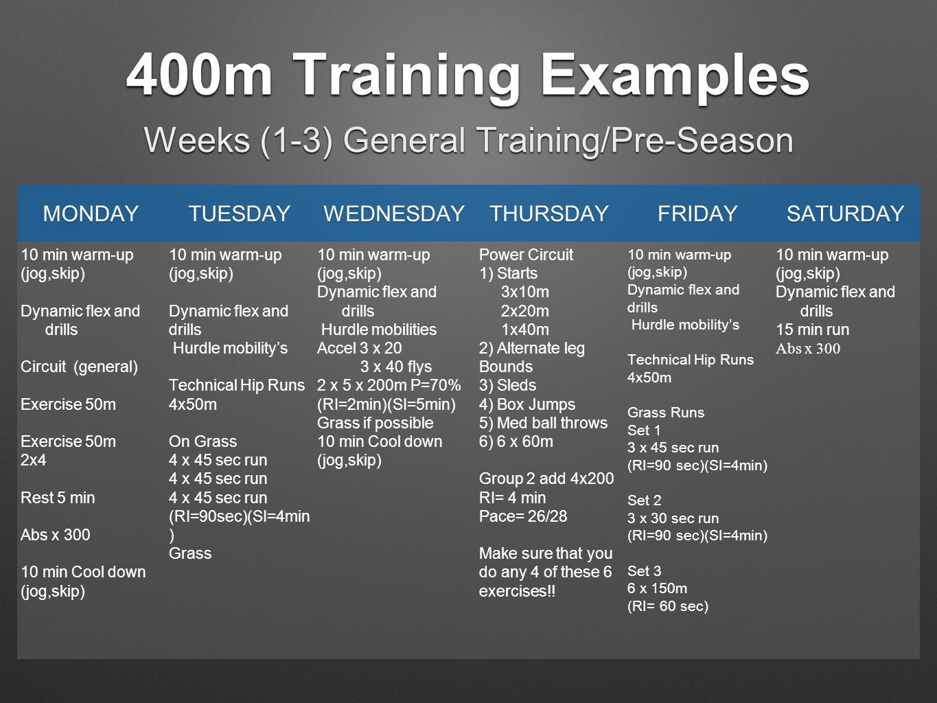 400m training program for beginners pdf