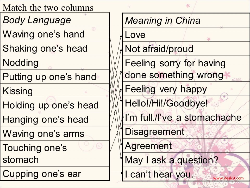 body language meanings