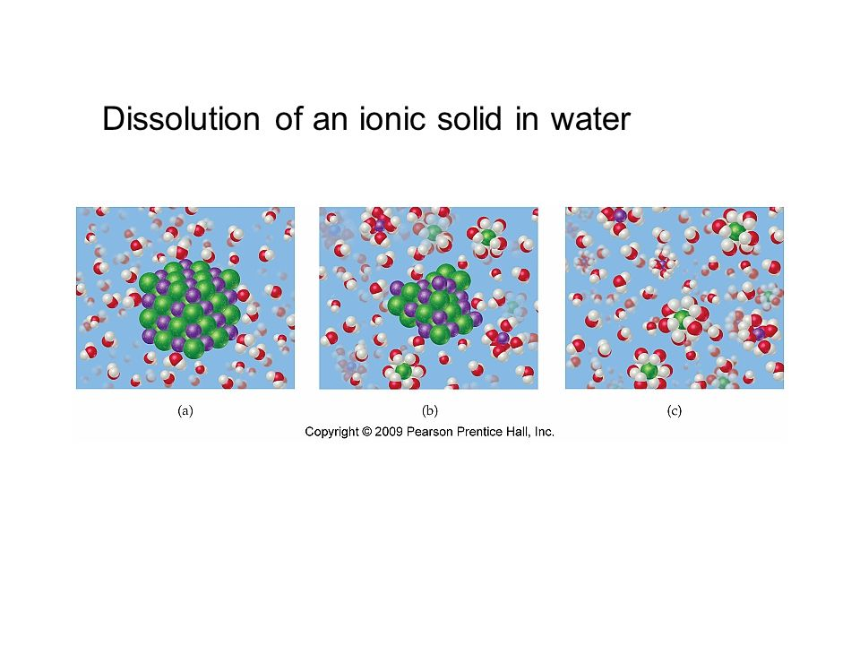 Dissolution of an ionic solid in water