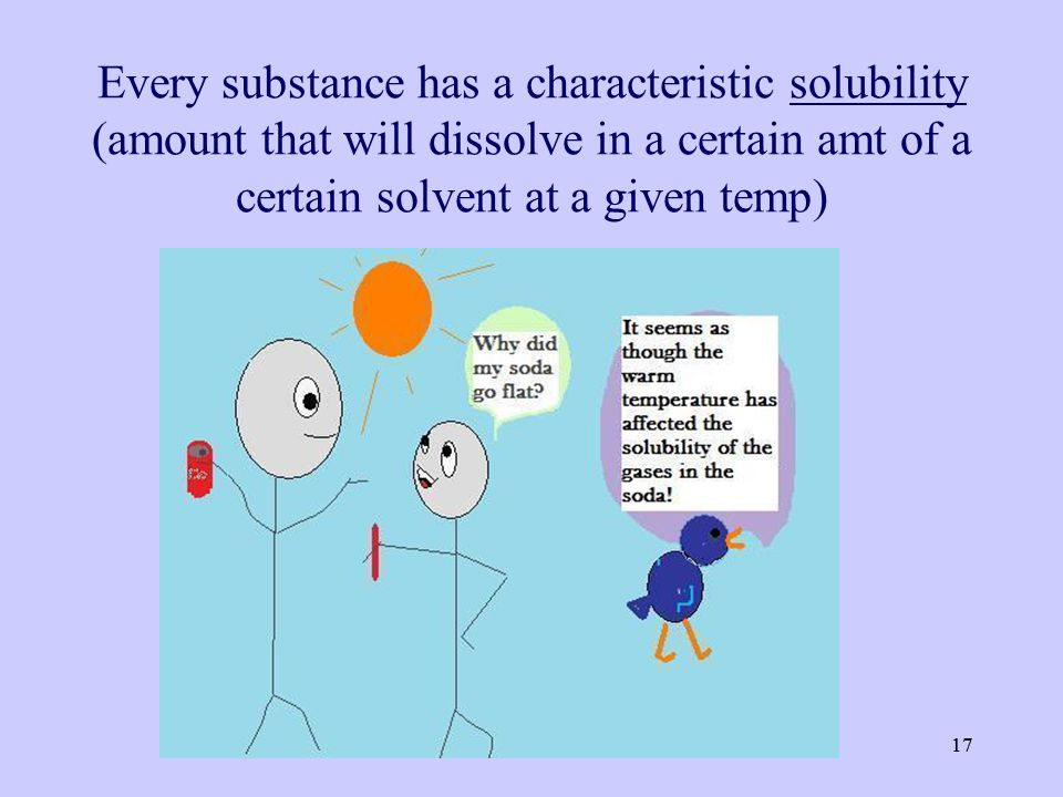 Every substance has a characteristic solubility (amount that will dissolve in a certain amt of a certain solvent at a given temp)