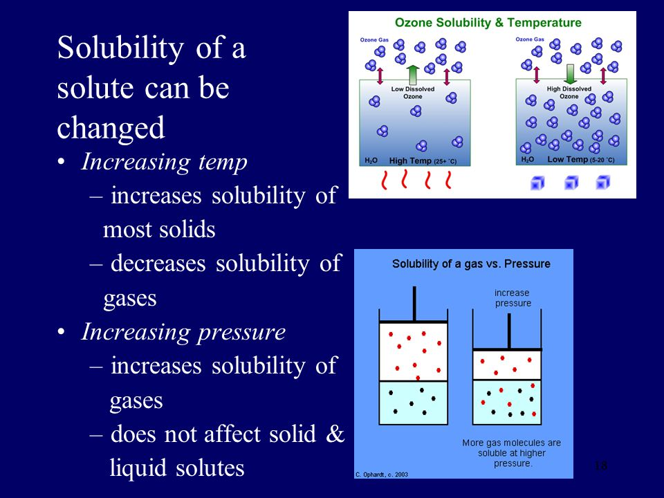Solubility of a solute can be changed