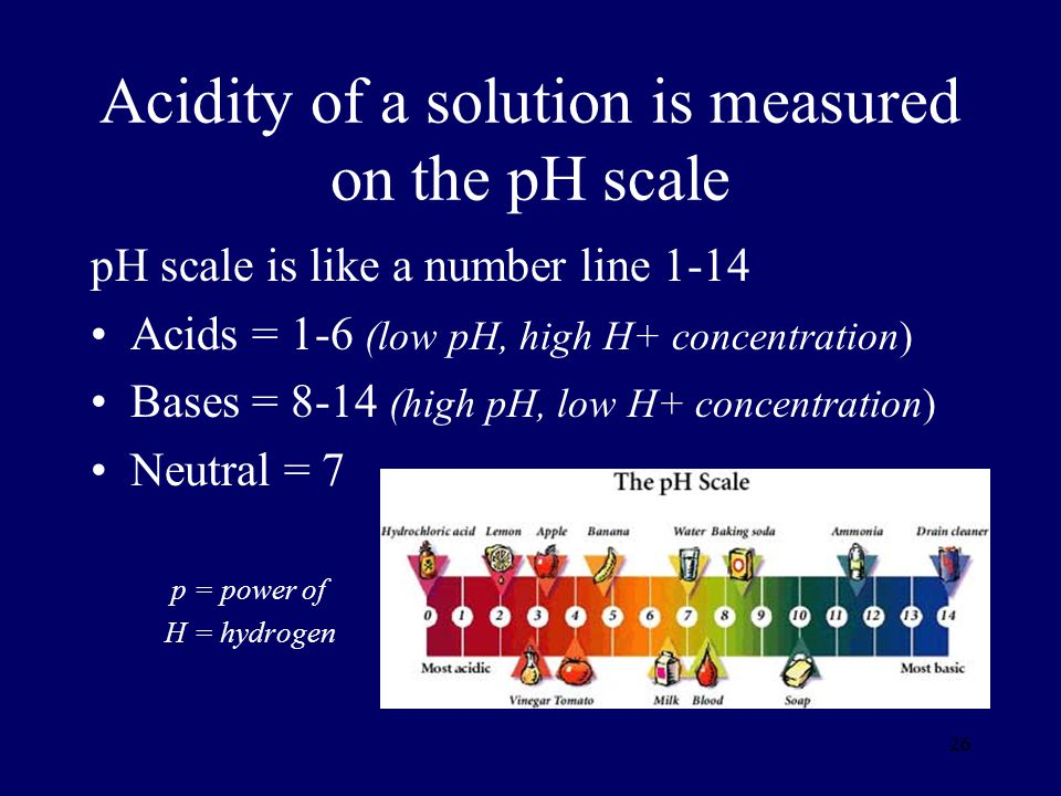 Acidity of a solution is measured on the pH scale