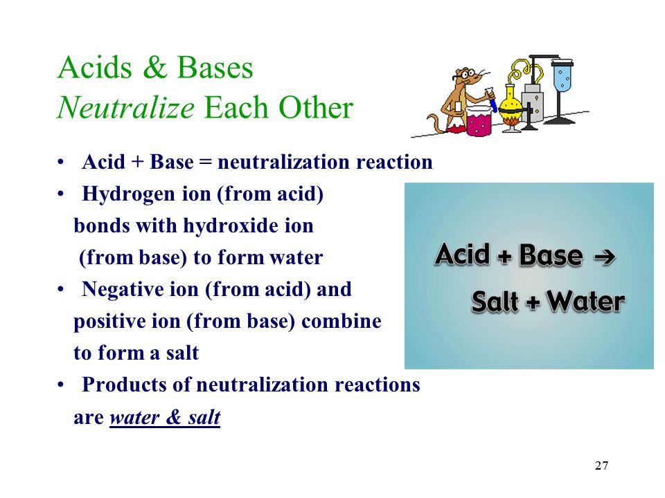 Acids & Bases Neutralize Each Other