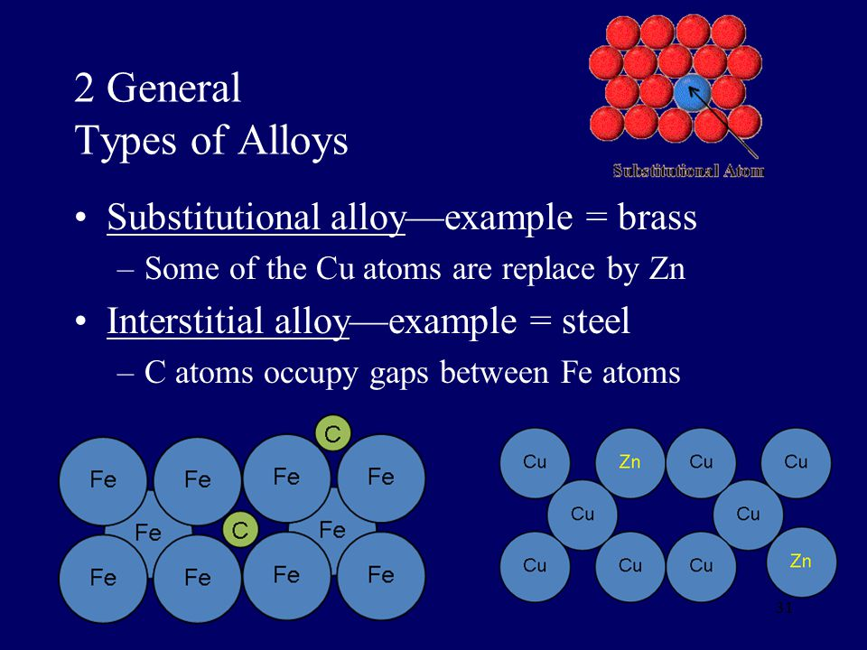 2 General Types of Alloys
