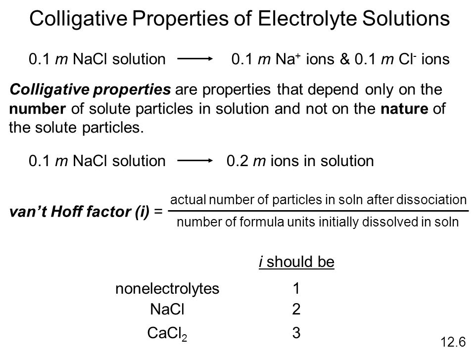 Colligative Properties of Electrolyte Solutions